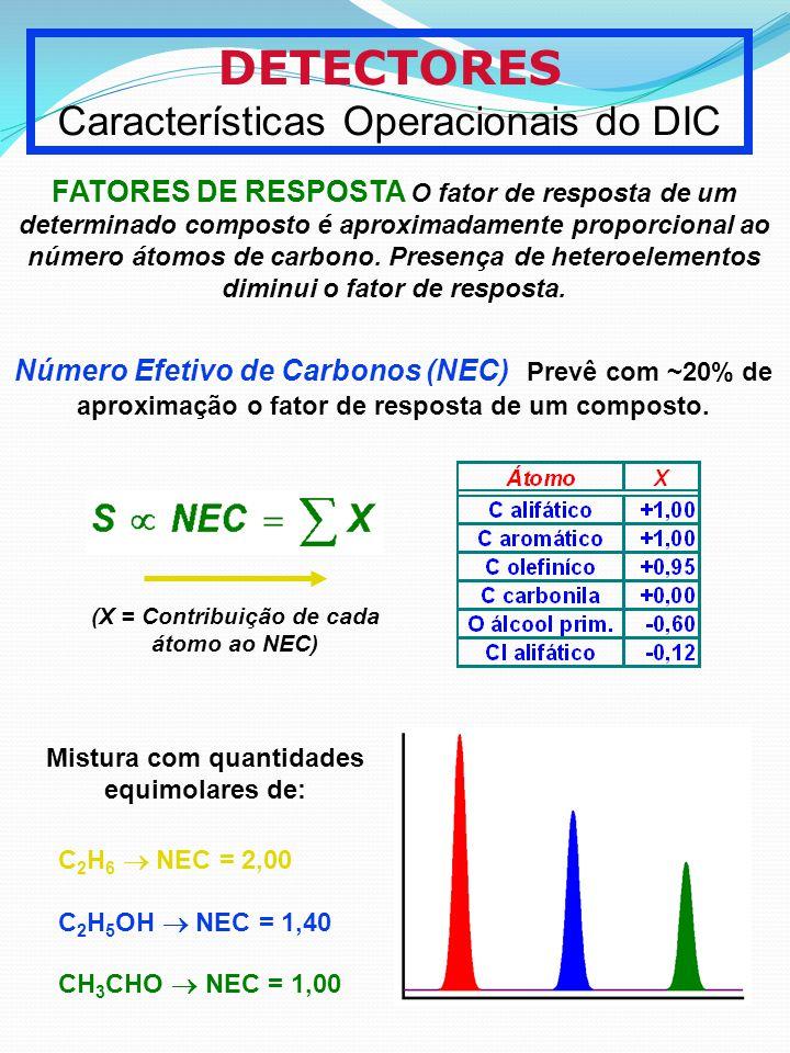 DETECTORES Características Operacionais do DIC FATORES DE RESPOSTA O fator de resposta de um determinado composto é aproximadamente proporcional ao nú