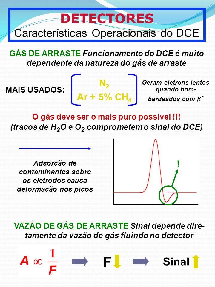DETECTORES Características Operacionais do DCE GÁS DE ARRASTE Funcionamento do DCE é muito dependente da natureza do gás de arraste MAIS USADOS: N2N2