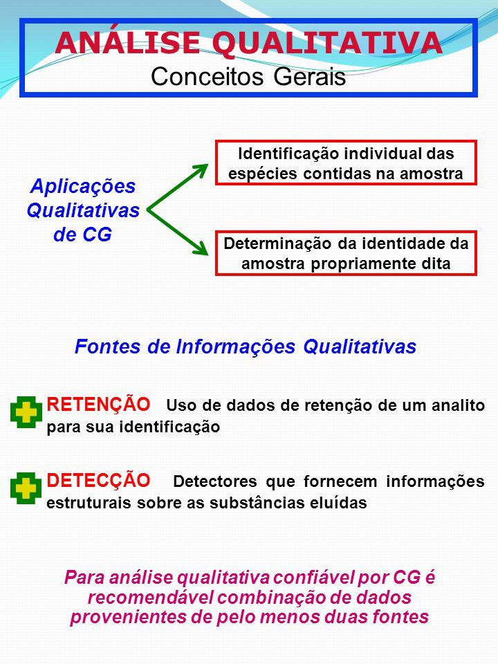 ANÁLISE QUALITATIVA Conceitos Gerais Fontes de Informações Qualitativas RETENÇÃO Uso de dados de retenção de um analito para sua identificação DETECÇÃ