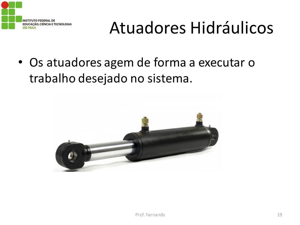 Atuadores Hidráulicos Os atuadores agem de forma a executar o trabalho desejado no sistema. Prof. Fernando19