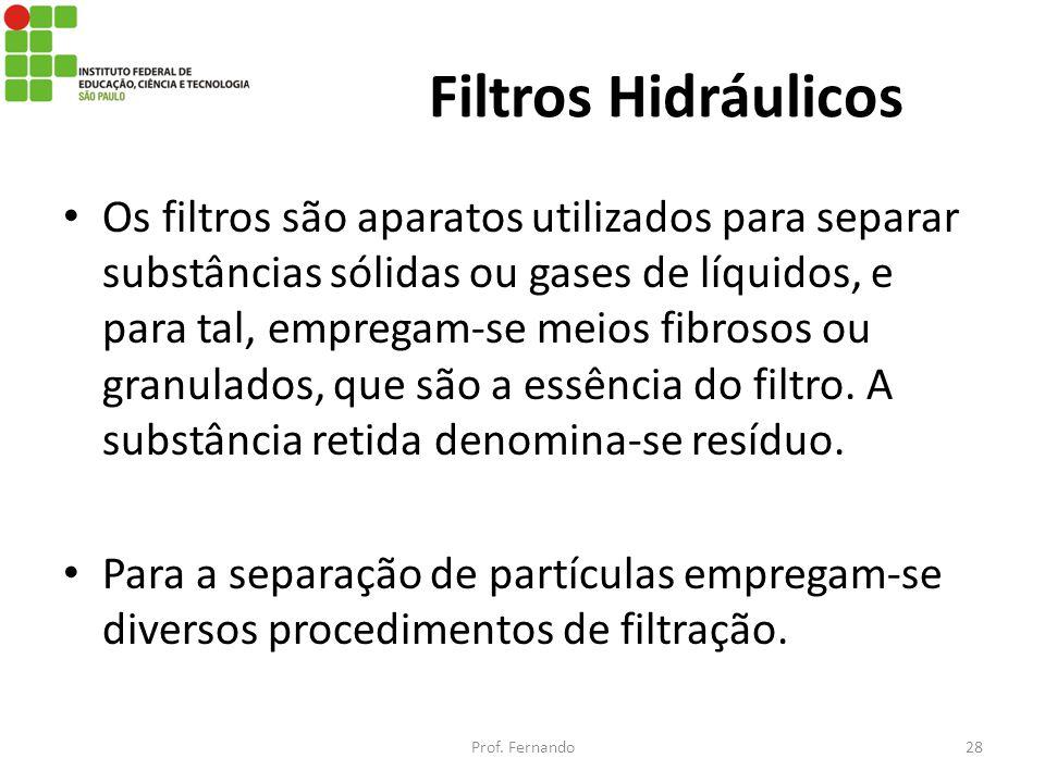 Filtros Hidráulicos Os filtros são aparatos utilizados para separar substâncias sólidas ou gases de líquidos, e para tal, empregam-se meios fibrosos o