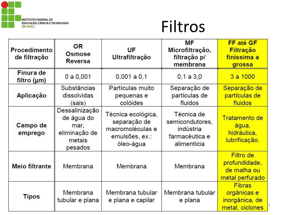 Filtros Prof. Fernando29