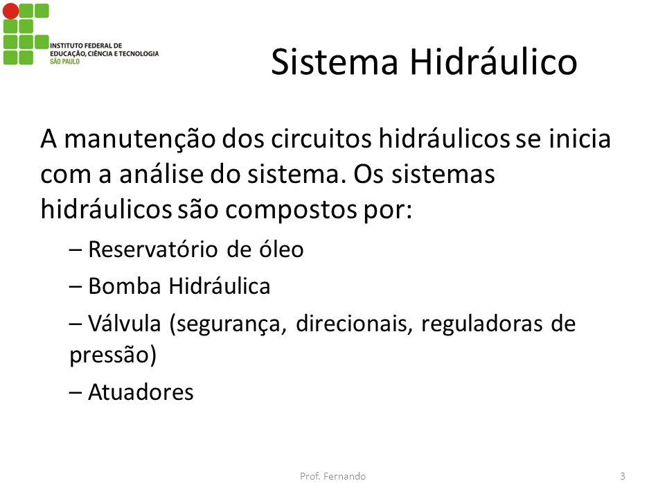 Sistema Hidráulico A manutenção dos circuitos hidráulicos se inicia com a análise do sistema. Os sistemas hidráulicos são compostos por: – Reservatóri
