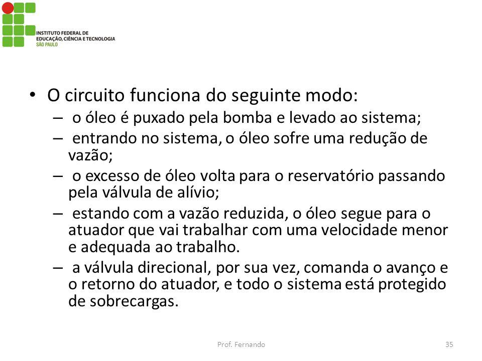 O circuito funciona do seguinte modo: – o óleo é puxado pela bomba e levado ao sistema; – entrando no sistema, o óleo sofre uma redução de vazão; – o