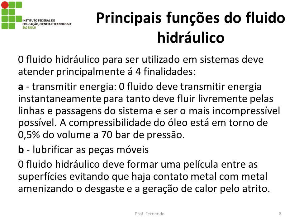 Principais funções do fluido hidráulico c - vedar as folgas entre as peças móveis Muitos componentes hidráulicos não possuem qualquer elemento de vedação sendo o índice de vazamento interno controlado pelo ajuste mecânico e a viscosidade- do fluido hidráulico.