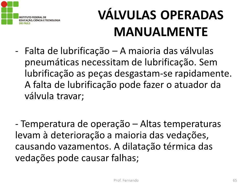 VÁLVULAS OPERADAS MANUALMENTE -Falta de lubrificação – A maioria das válvulas pneumáticas necessitam de lubrificação. Sem lubrificação as peças desgas