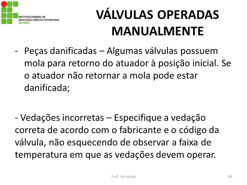 VÁLVULAS OPERADAS MANUALMENTE -Peças danificadas – Algumas válvulas possuem mola para retorno do atuador à posição inicial. Se o atuador não retornar