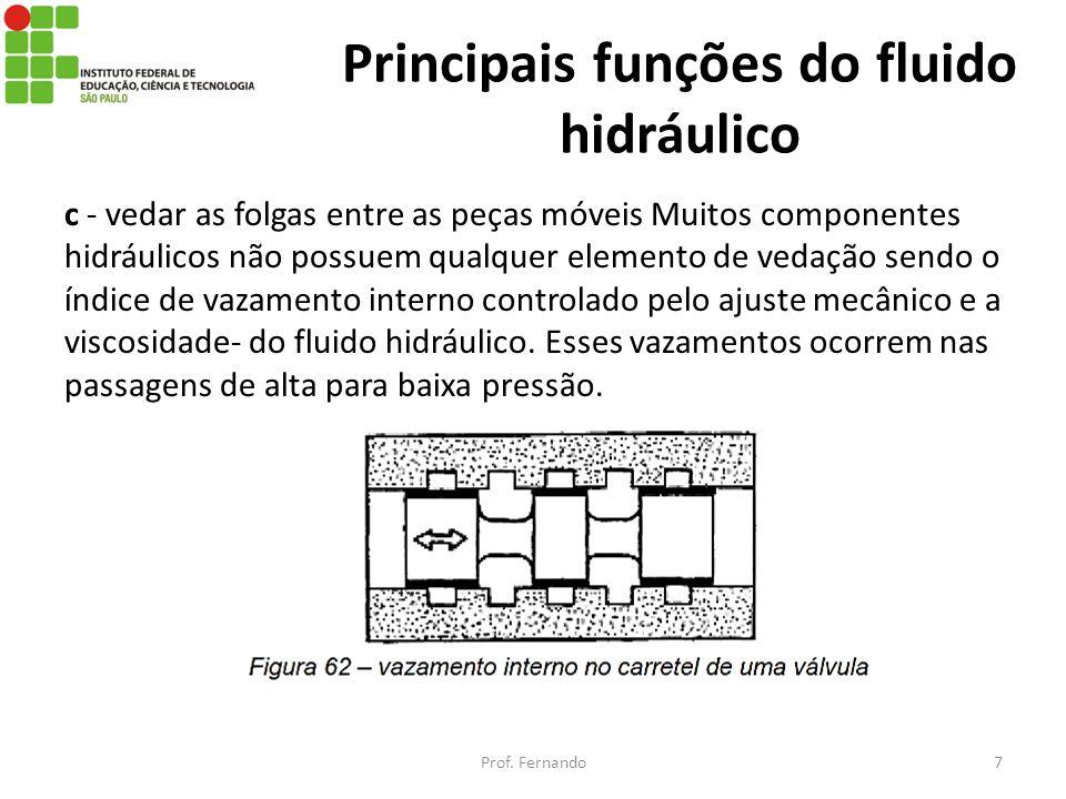Principais funções do fluido hidráulico c - vedar as folgas entre as peças móveis Muitos componentes hidráulicos não possuem qualquer elemento de veda