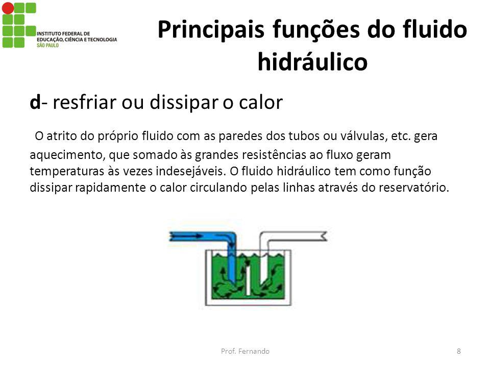 Principais funções do fluido hidráulico d- resfriar ou dissipar o calor O atrito do próprio fluido com as paredes dos tubos ou válvulas, etc. gera aqu