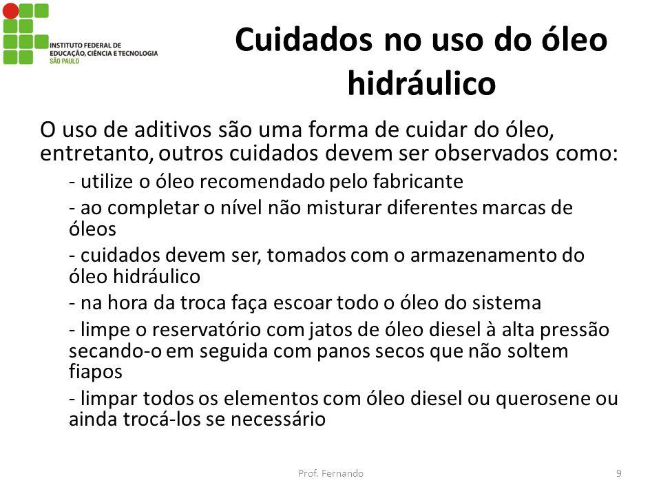 Cilindros Prof. Fernando20