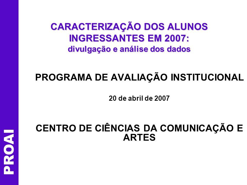 CARACTERIZAÇÃO DOS ALUNOS INGRESSANTES EM 2007: divulgação e análise dos dados PROGRAMA DE AVALIAÇÃO INSTITUCIONAL 20 de abril de 2007 CENTRO DE CIÊNCIAS DA COMUNICAÇÃO E ARTES PROAI
