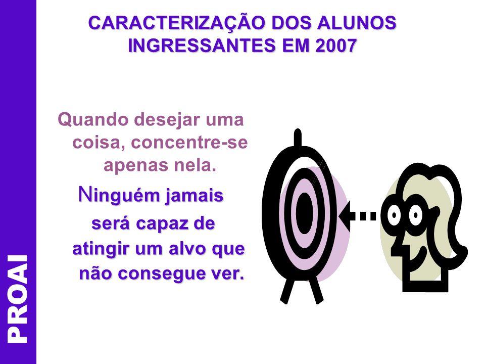 CARACTERIZAÇÃO DOS ALUNOS INGRESSANTES EM 2007 PROAI NOSSO ALVO É O ALUNO E SUA APRENDIZAGEM