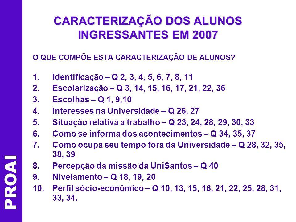 CARACTERIZAÇÃO DOS ALUNOS INGRESSANTES EM 2007 O QUE COMPÕE ESTA CARACTERIZAÇÃO DE ALUNOS.