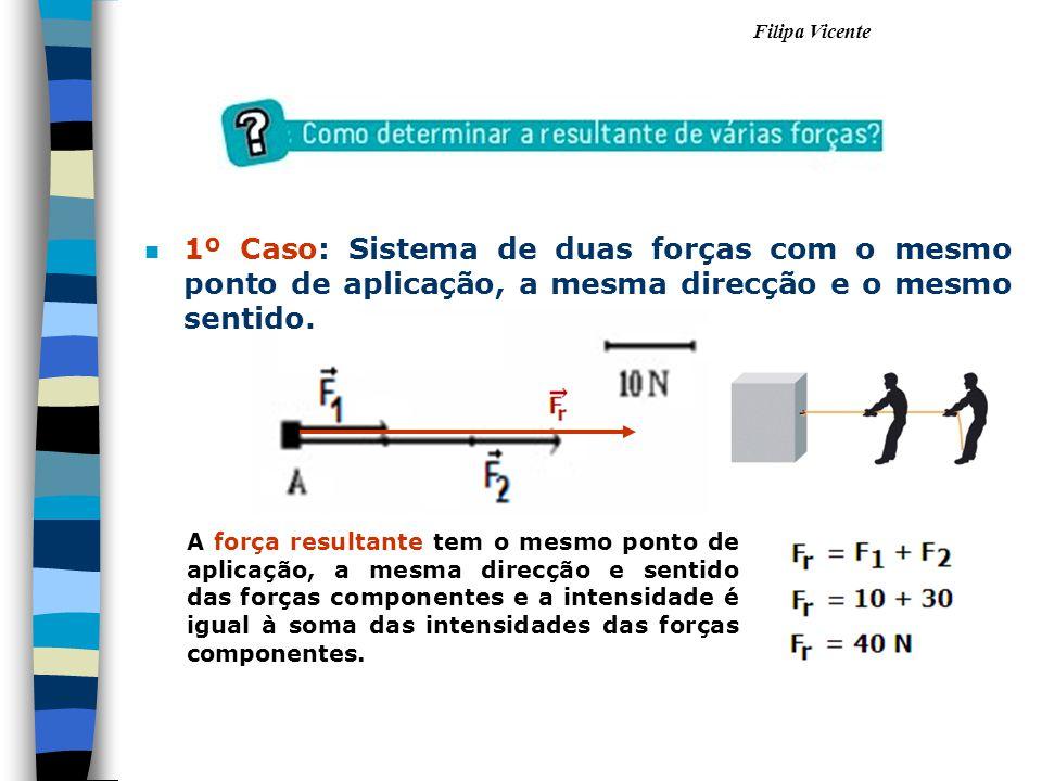 Filipa Vicente n 2º Caso: Sistema de duas forças com o mesmo ponto de aplicação, a mesma direcção e sentidos opostos.