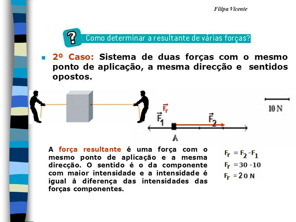 Filipa Vicente n 3º Caso: Sistema de duas forças com o mesmo ponto de aplicação mas com direcções diferentes.