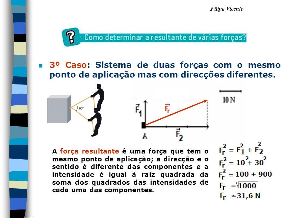 Filipa Vicente n Quando a força resultante de um sistema de forças concorrentes, que actuam num corpo, é igual a zero, diz-se que o corpo está em equilíbrio.