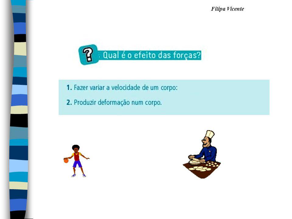 uma direcção um sentido um valor - uma intensidade um ponto de aplicação A força, tal como a velocidade, é uma grandeza física que se representa por meio de um vector, logo tem: sair Uma força resulta de uma interação entre dois corpos.
