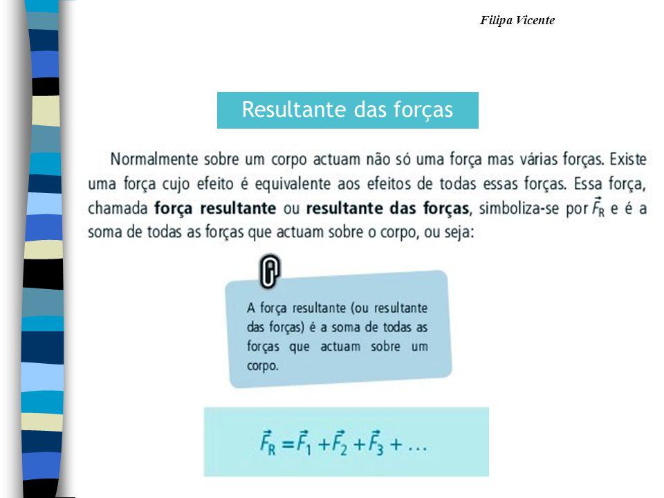 Filipa Vicente n 1º Caso: Sistema de duas forças com o mesmo ponto de aplicação, a mesma direcção e o mesmo sentido.