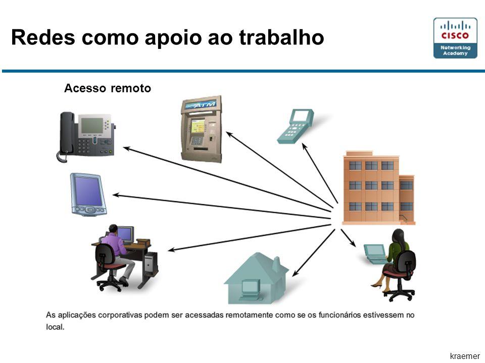 kraemer Acesso remoto Redes como apoio ao trabalho