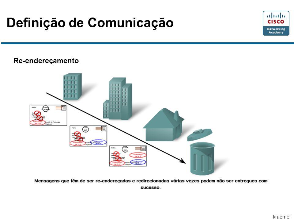 kraemer Re-endereçamento Definição de Comunicação