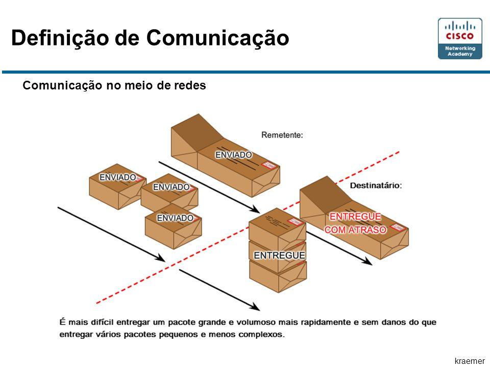 kraemer Comunicação no meio de redes Definição de Comunicação