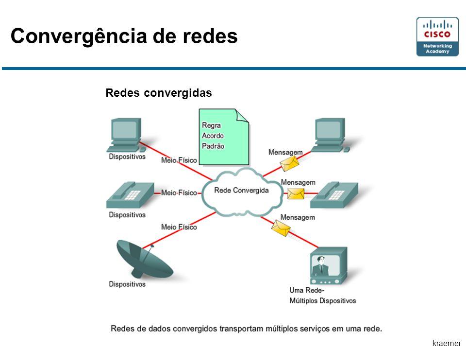kraemer Redes convergidas Convergência de redes