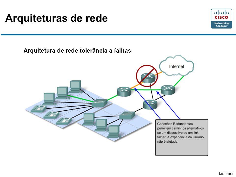 kraemer Arquitetura de rede tolerância a falhas Arquiteturas de rede
