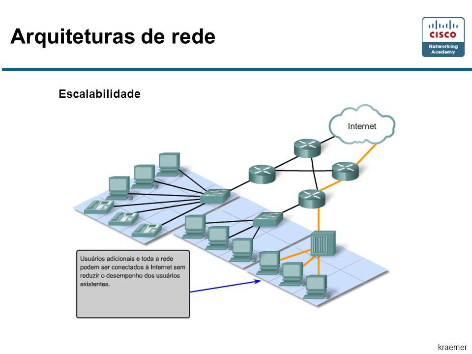 kraemer Escalabilidade Arquiteturas de rede