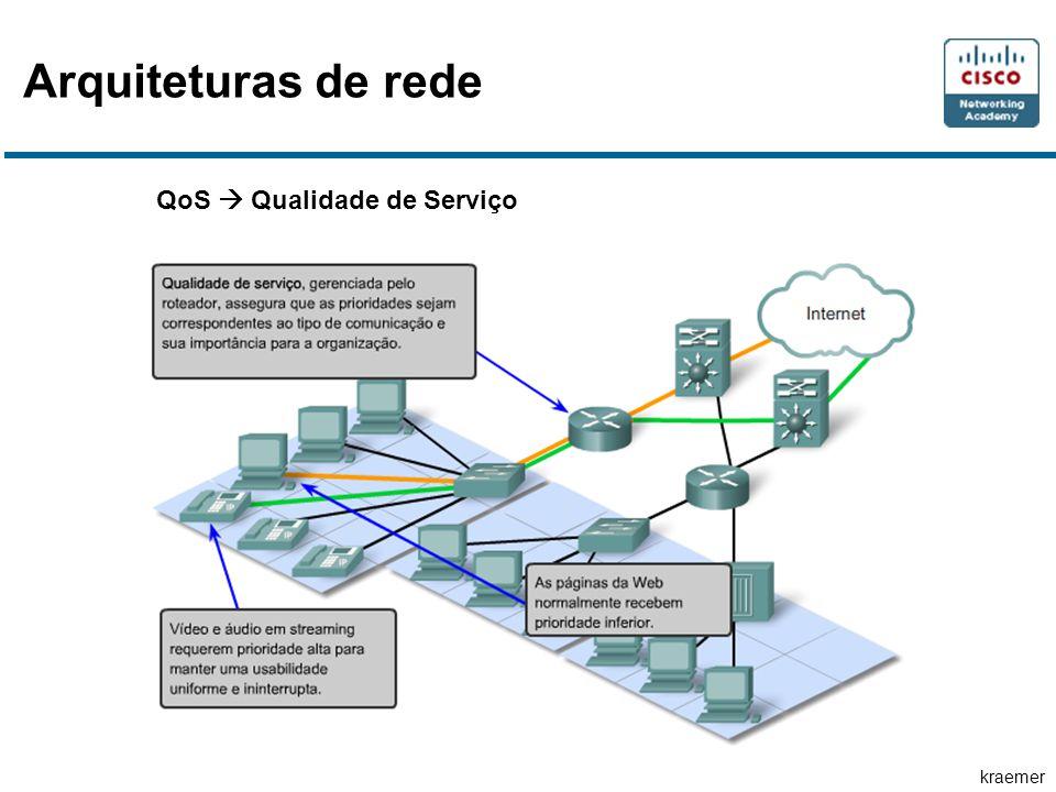 kraemer QoS Qualidade de Serviço Arquiteturas de rede