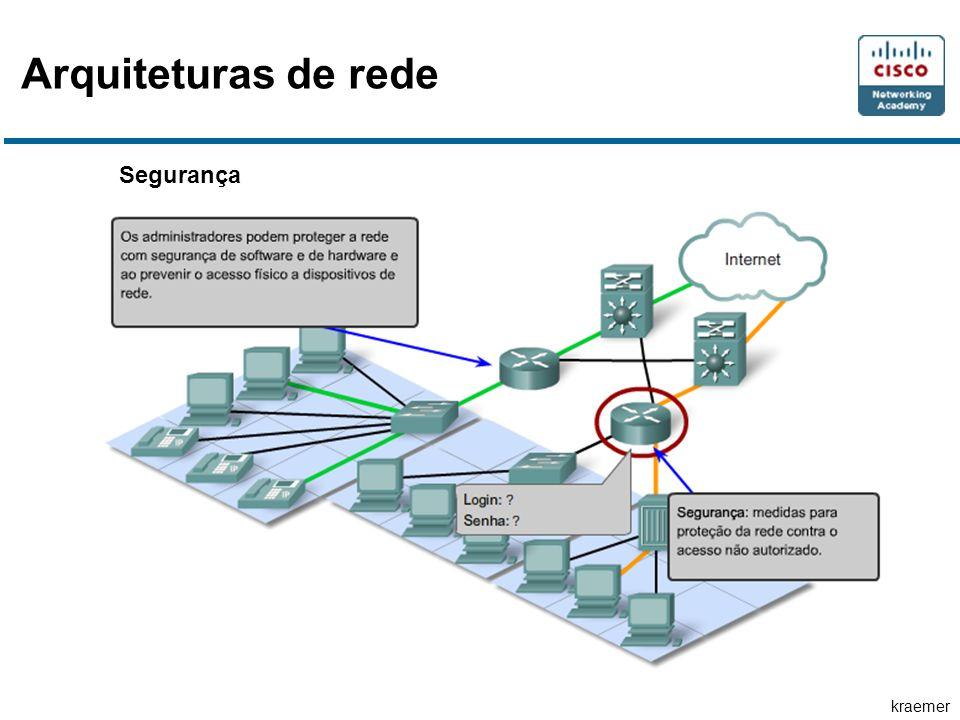 kraemer Segurança Arquiteturas de rede