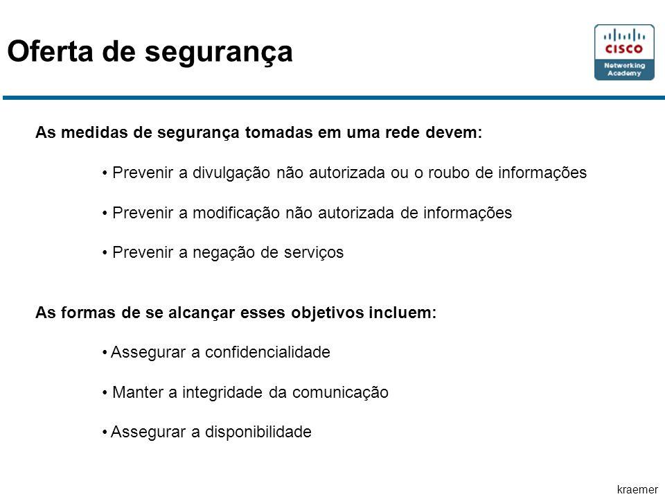 kraemer As medidas de segurança tomadas em uma rede devem: Prevenir a divulgação não autorizada ou o roubo de informações Prevenir a modificação não a