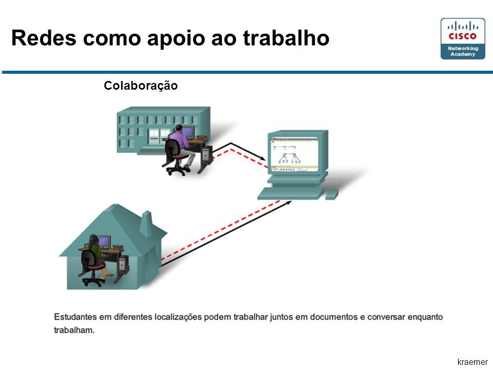 kraemer Colaboração Redes como apoio ao trabalho