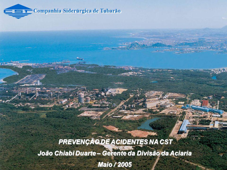 Companhia Siderúrgica de Tubarão PREVENÇÃO DE ACIDENTES NA CST PREVENÇÃO DE ACIDENTES NA CST João Chiabi Duarte – Gerente da Divisão da Aciaria Maio /