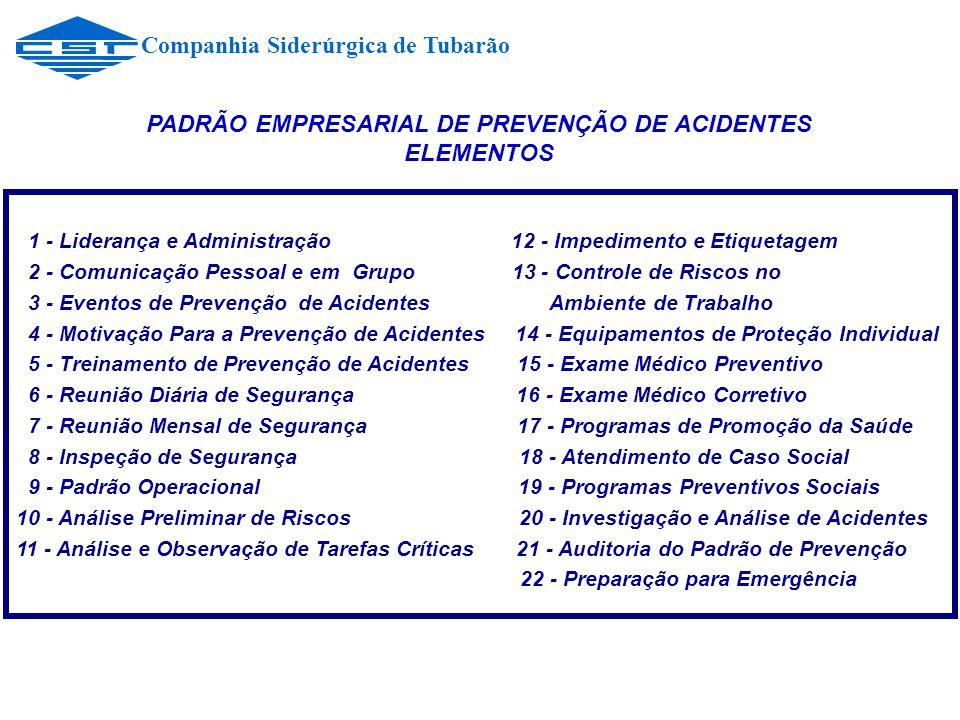 1 - Liderança e Administração 12 - Impedimento e Etiquetagem 2 - Comunicação Pessoal e em Grupo 13 - Controle de Riscos no 3 - Eventos de Prevenção de Acidentes Ambiente de Trabalho 4 - Motivação Para a Prevenção de Acidentes 14 - Equipamentos de Proteção Individual 5 - Treinamento de Prevenção de Acidentes 15 - Exame Médico Preventivo 6 - Reunião Diária de Segurança 16 - Exame Médico Corretivo 7 - Reunião Mensal de Segurança 17 - Programas de Promoção da Saúde 8 - Inspeção de Segurança 18 - Atendimento de Caso Social 9 - Padrão Operacional 19 - Programas Preventivos Sociais 10 - Análise Preliminar de Riscos 20 - Investigação e Análise de Acidentes 11 - Análise e Observação de Tarefas Críticas 21 - Auditoria do Padrão de Prevenção 22 - Preparação para Emergência PADRÃO EMPRESARIAL DE PREVENÇÃO DE ACIDENTES ELEMENTOS