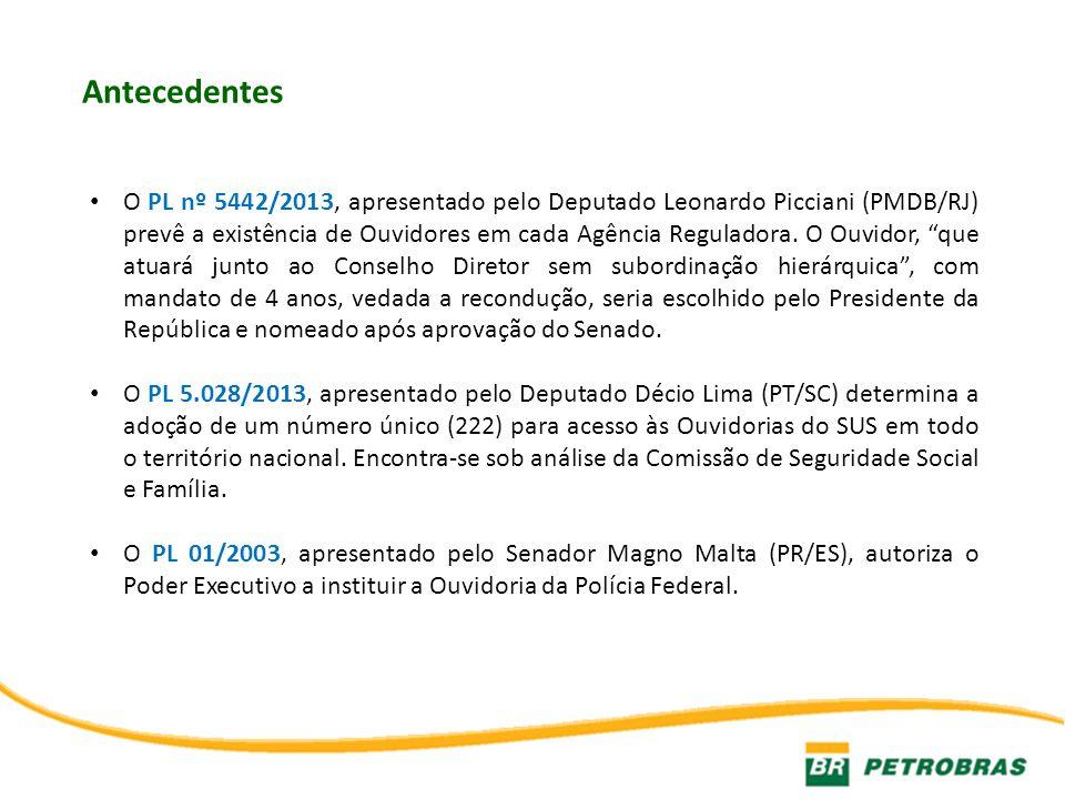 Antecedentes O PL nº 5442/2013, apresentado pelo Deputado Leonardo Picciani (PMDB/RJ) prevê a existência de Ouvidores em cada Agência Reguladora. O Ou