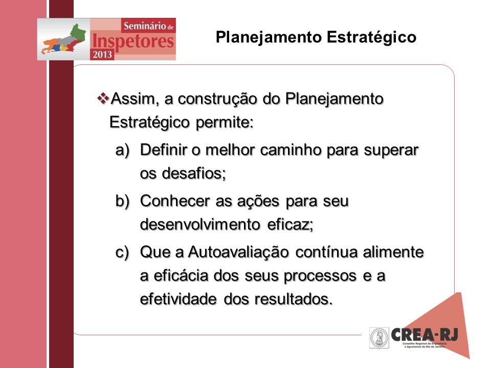 Planejamento Estratégico Assim, a construção do Planejamento Estratégico permite: Assim, a construção do Planejamento Estratégico permite: a)Definir o