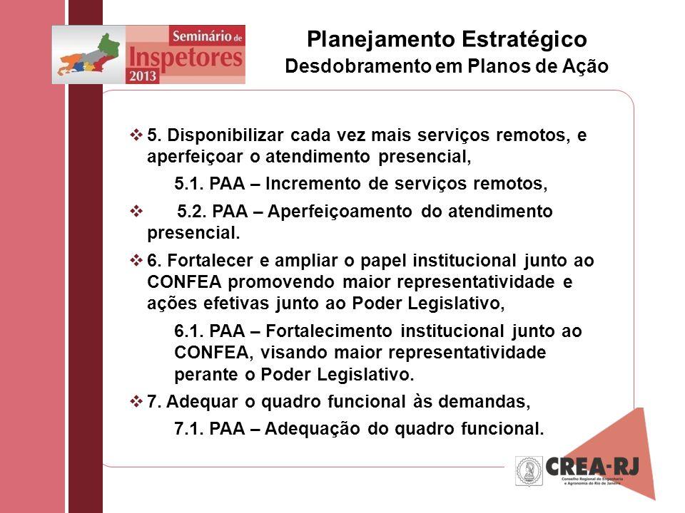 5. Disponibilizar cada vez mais serviços remotos, e aperfeiçoar o atendimento presencial, 5.1. PAA – Incremento de serviços remotos, 5.2. PAA – Aperfe