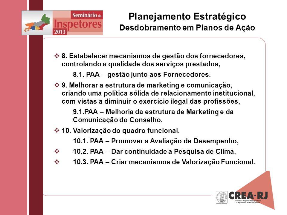8. Estabelecer mecanismos de gestão dos fornecedores, controlando a qualidade dos serviços prestados, 8.1. PAA – gestão junto aos Fornecedores. 9. Mel