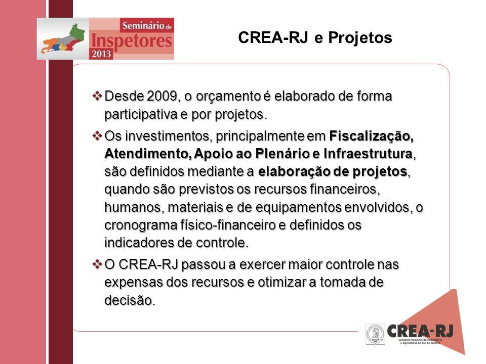 CREA-RJ e Projetos Desde 2009, o orçamento é elaborado de forma participativa e por projetos. Desde 2009, o orçamento é elaborado de forma participati