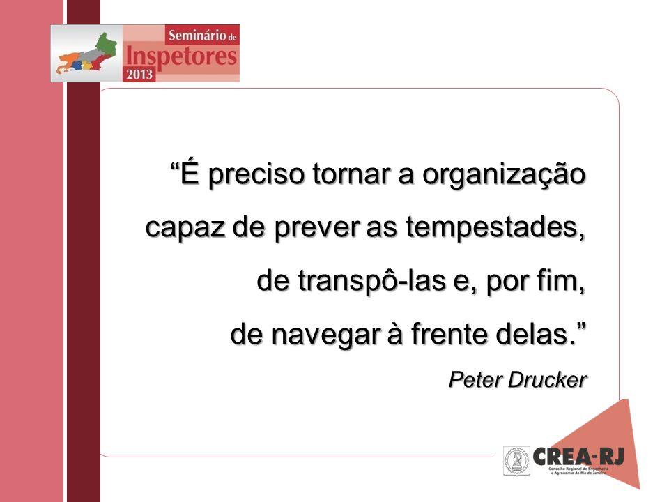 É preciso tornar a organização capaz de prever as tempestades, de transpô-las e, por fim, de navegar à frente delas. Peter Drucker