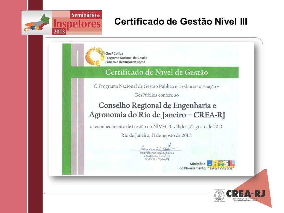 Certificado de Gestão Nível III
