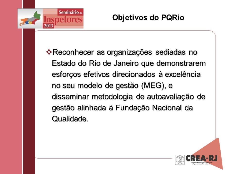 Objetivos do PQRio Reconhecer as organizações sediadas no Estado do Rio de Janeiro que demonstrarem esforços efetivos direcionados à excelência no seu