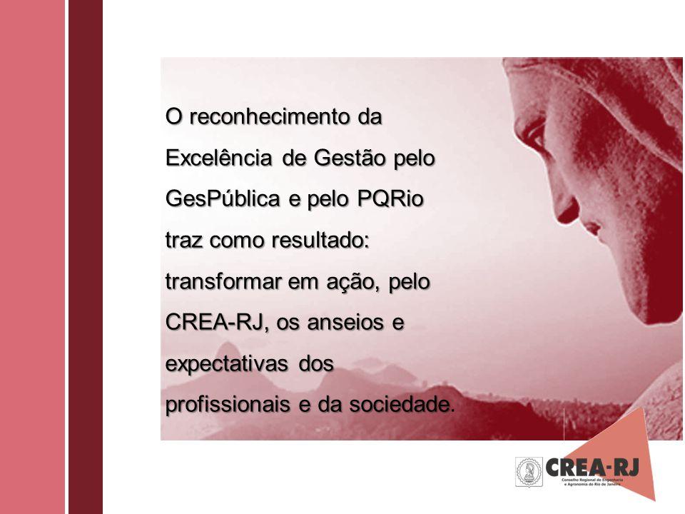 O reconhecimento da Excelência de Gestão pelo GesPública e pelo PQRio traz como resultado: transformar em ação, pelo CREA-RJ, os anseios e expectativa