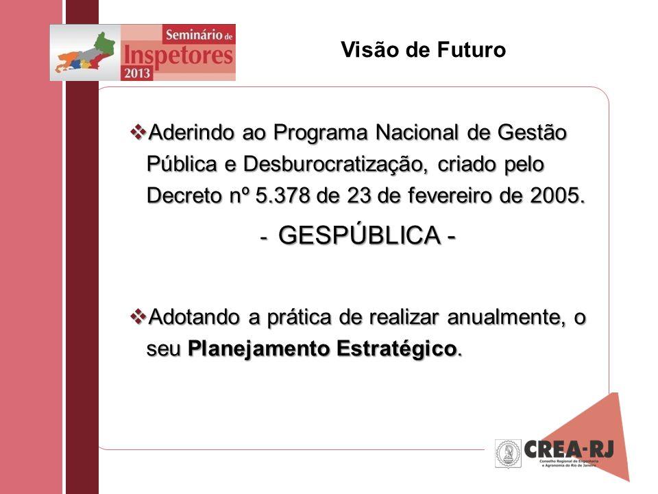 Visão de Futuro Aderindo ao Programa Nacional de Gestão Pública e Desburocratização, criado pelo Decreto nº 5.378 de 23 de fevereiro de 2005. Aderindo