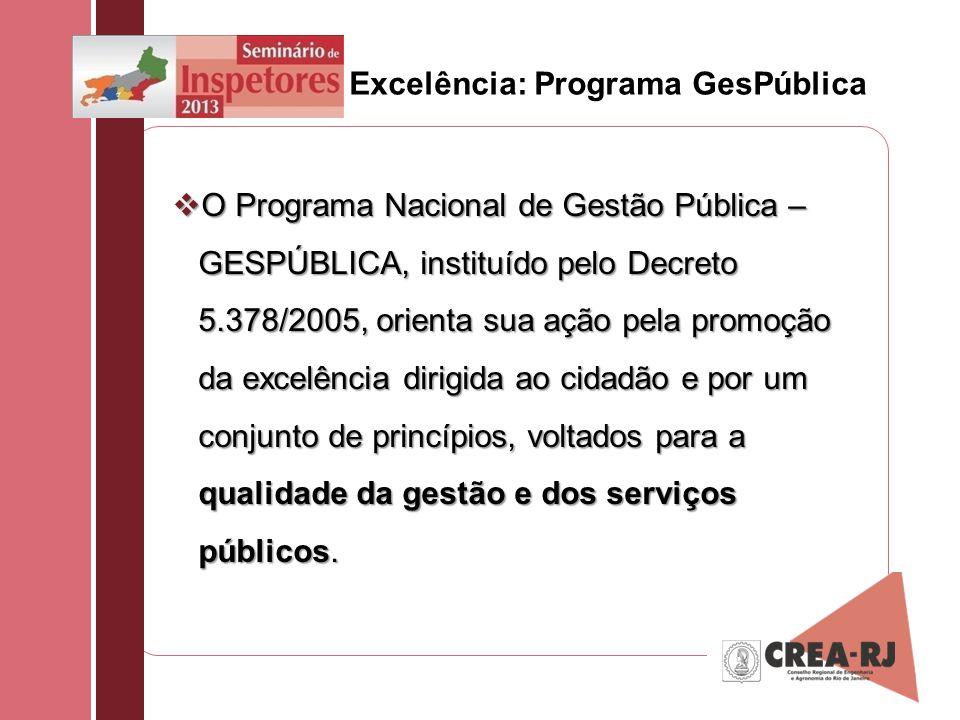 Excelência: Programa GesPública O Programa Nacional de Gestão Pública – GESPÚBLICA, instituído pelo Decreto 5.378/2005, orienta sua ação pela promoção