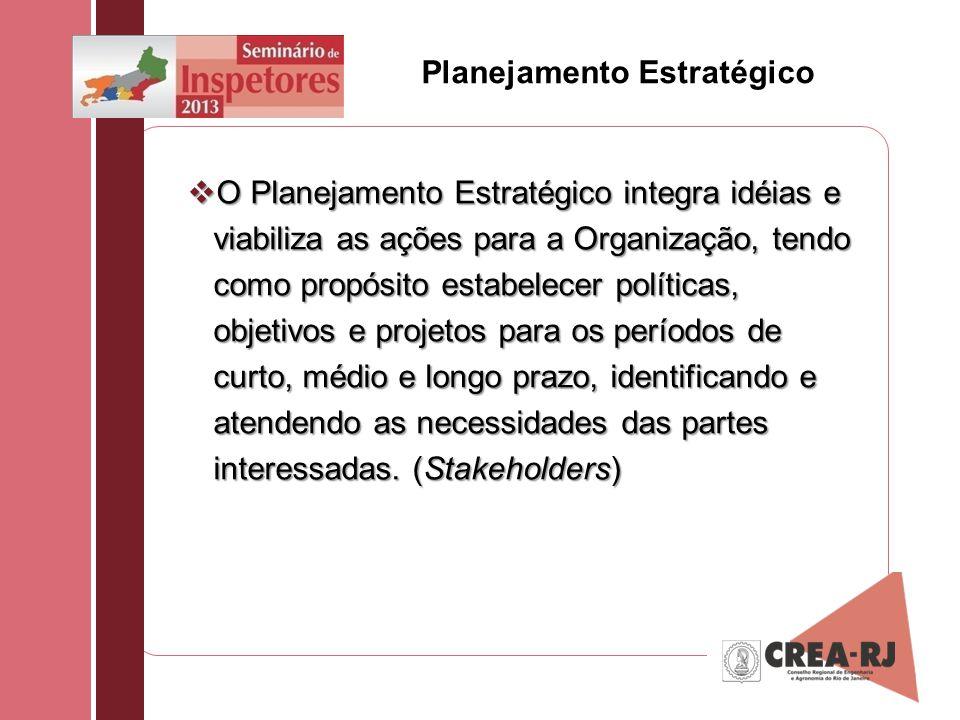 Planejamento Estratégico O Planejamento Estratégico integra idéias e viabiliza as ações para a Organização, tendo como propósito estabelecer políticas