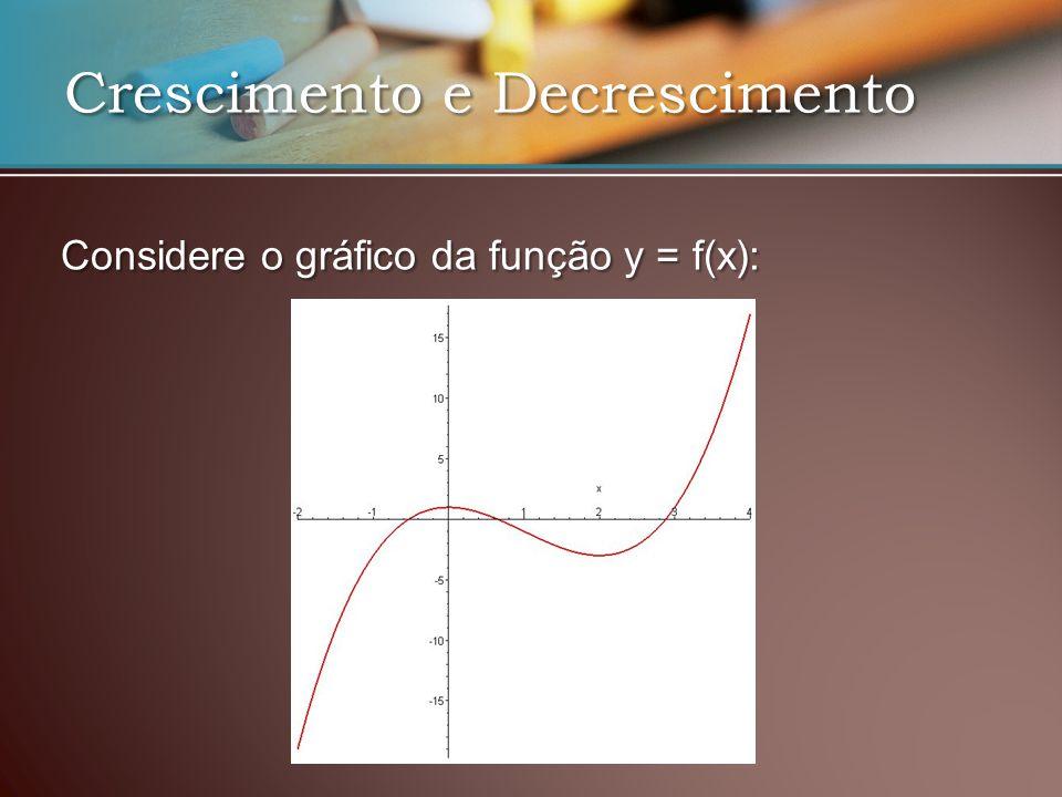 Crescimento e Decrescimento Considere o gráfico da função y = f(x):