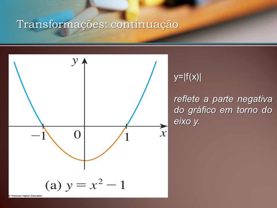 Transformações: continuação y=|f(x)| reflete a parte negativa do gráfico em torno do eixo y.