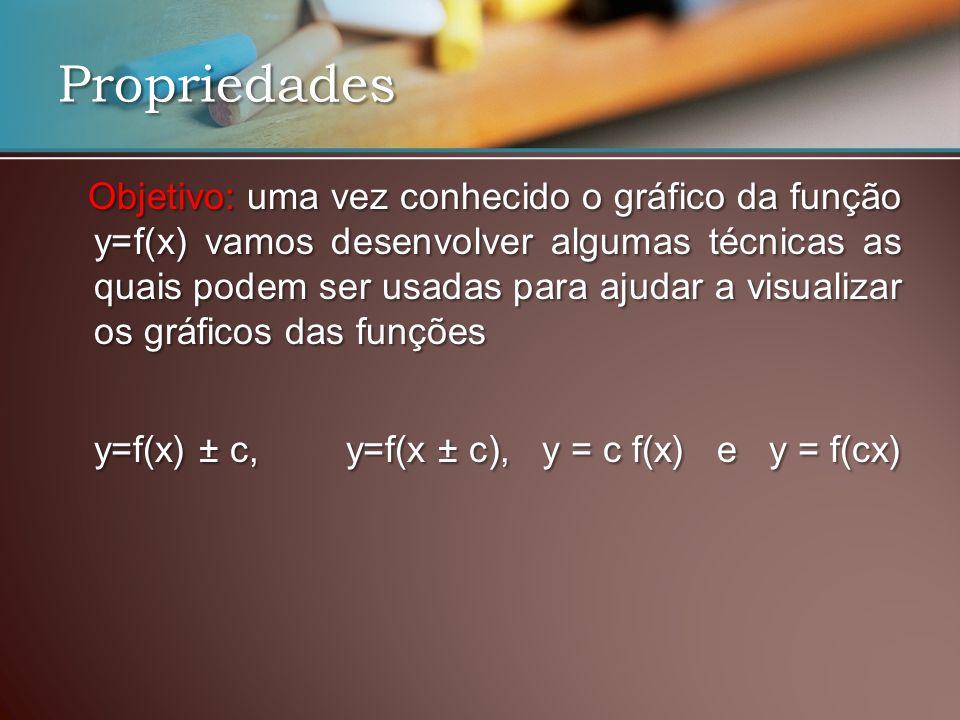 Objetivo: uma vez conhecido o gráfico da função y=f(x) vamos desenvolver algumas técnicas as quais podem ser usadas para ajudar a visualizar os gráficos das funções Objetivo: uma vez conhecido o gráfico da função y=f(x) vamos desenvolver algumas técnicas as quais podem ser usadas para ajudar a visualizar os gráficos das funções y=f(x) ± c,y=f(x ± c), y = c f(x) e y = f(cx) Propriedades