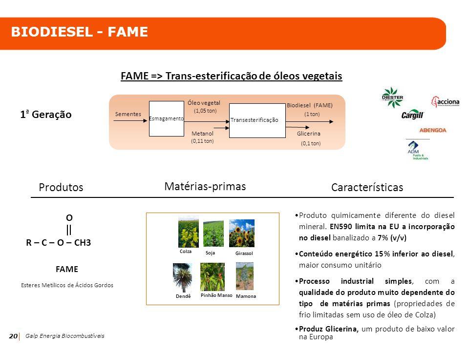 20 Galp Energia Biocombustíveis Produtos Matérias-primas Características Produto quimicamente diferente do diesel mineral. EN590 limita na EU a incorp